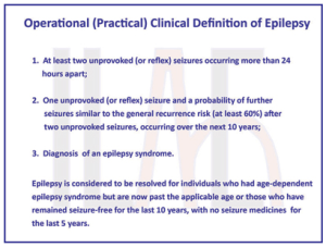 "The new definition of epilepsy makes it clear that reflex seizures ""count"" as evidence of epilepsy. In previous definitions, this was not explicity stated."